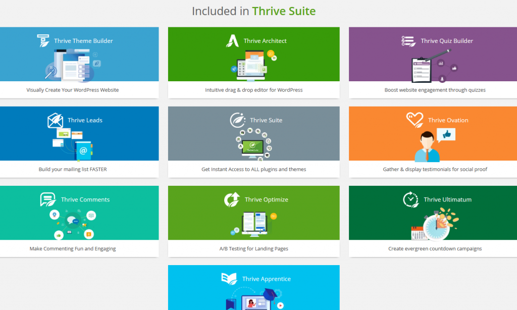 Thrive Themes Product suite